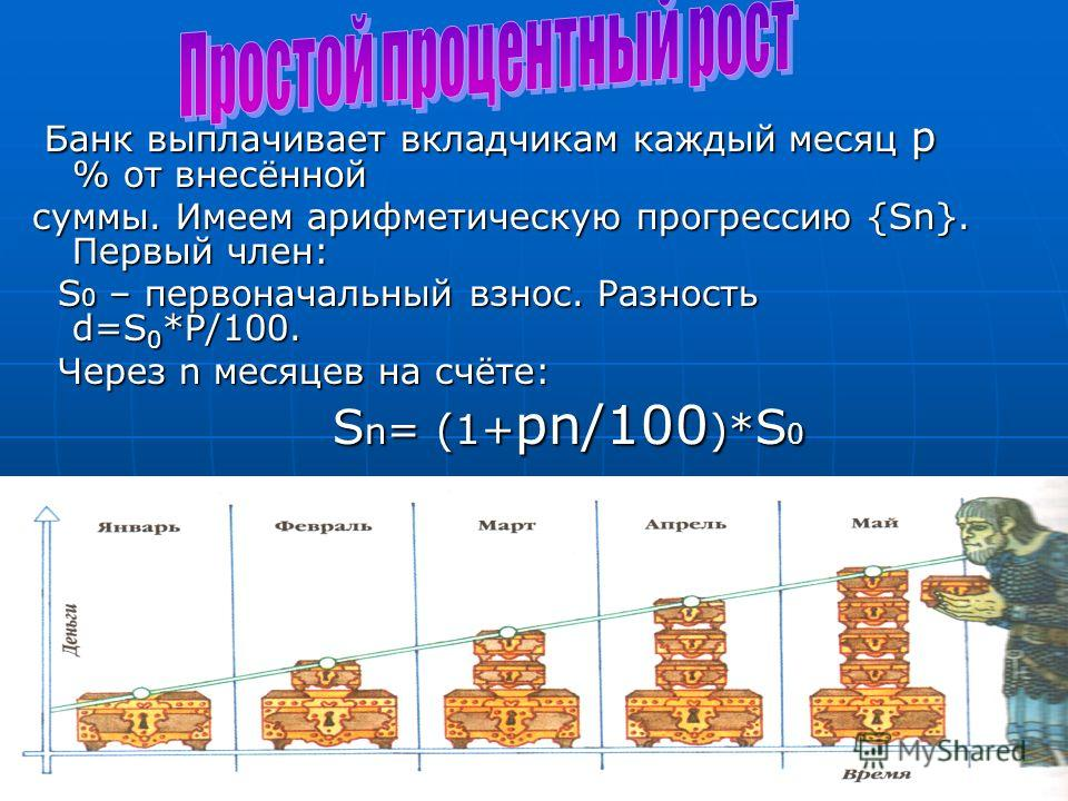 Банк выплачивает вкладчикам каждый месяц р % от внесённой Банк выплачивает вкладчикам каждый месяц р % от внесённой суммы. Имеем арифметическую прогрессию {Sn}. Первый член: S 0 – первоначальный взнос. Разность d=S 0 *P/100. S 0 – первоначальный взно