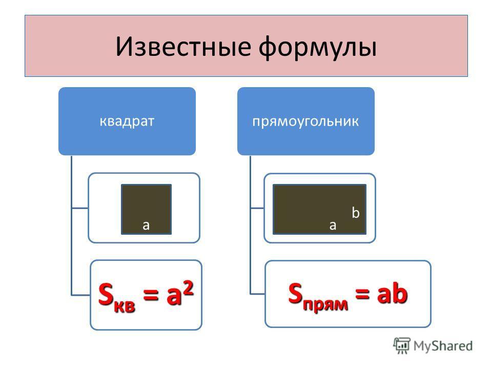 Известные формулы квадрат s Sкв = а2 прямоугольник Sпрям = ab a a a b