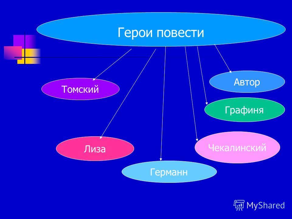 Томский Графиня Чекалинский Лиза Германн Автор Герои повести