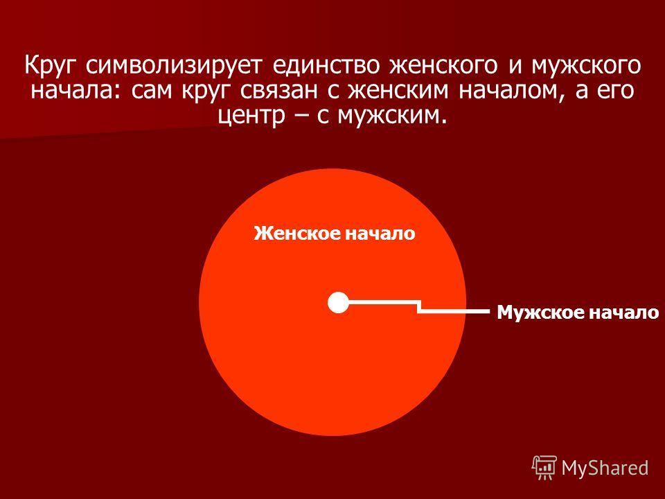 Круг символизирует единство женского и мужского начала: сам круг связан с женским началом, а его центр – с мужским. Женское начало Мужское начало