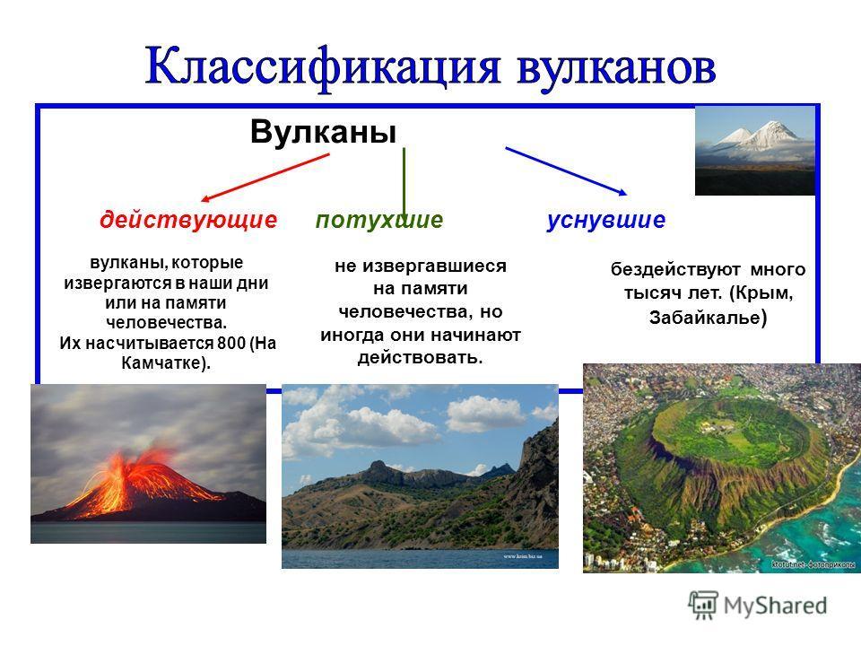 Вулканы действующие потухшие уснувшие вулканы, которые извергаются в наши дни или на памяти человечества. Их насчитывается 800 (На Камчатке). не извергавшиеся на памяти человечества, но иногда они начинают действовать. бездействуют много тысяч лет. (