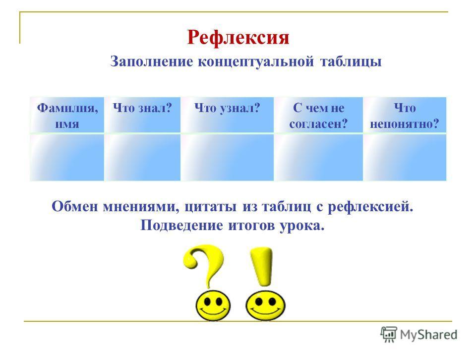 Рефлексия Заполнение концептуальной таблицы Обмен мнениями, цитаты из таблиц с рефлексией. Подведение итогов урока.