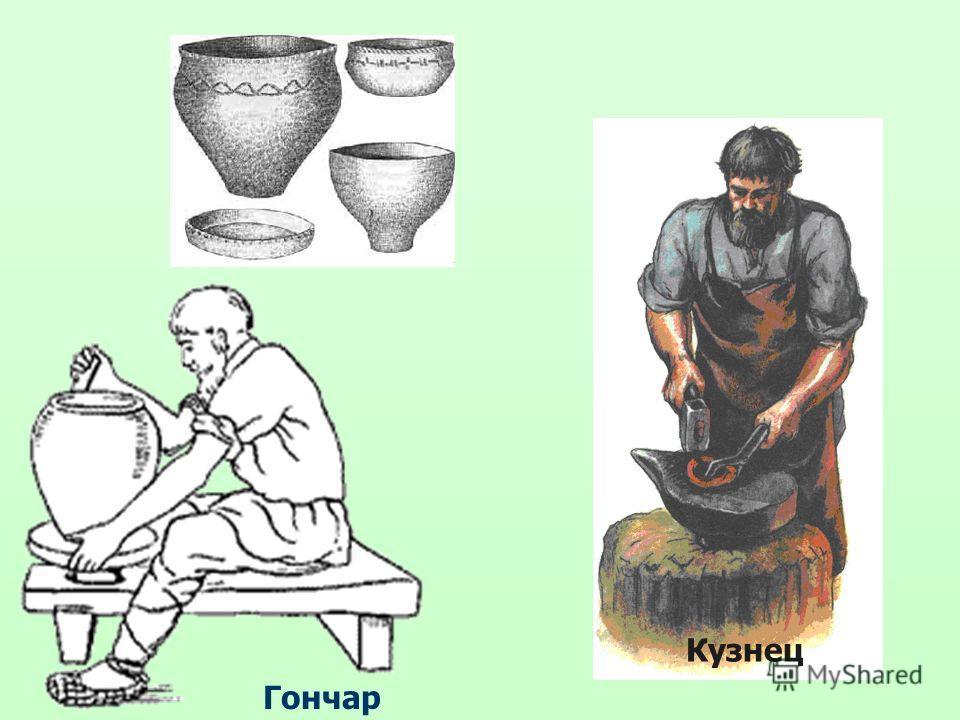 Гончар Кузнец