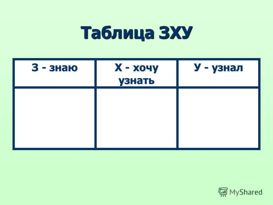 Таблица ЗХУ З - знаю Х - хочу узнать У - узнал