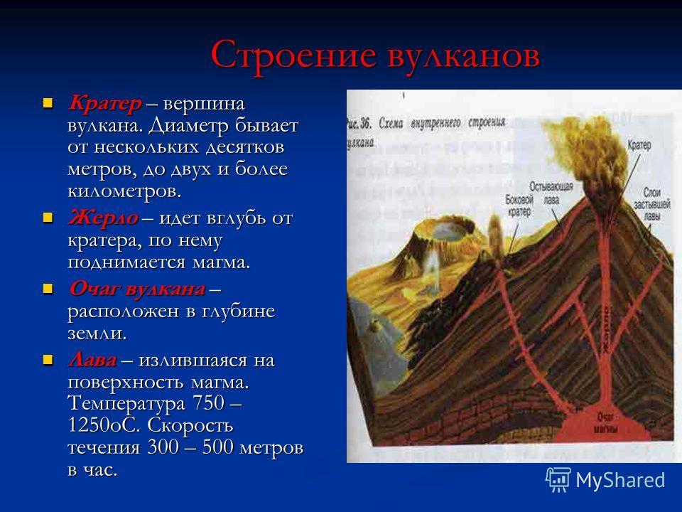Строение вулканов Кратер – вершина вулкана. Диаметр бывает от нескольких десятков метров, до двух и более километров. Кратер – вершина вулкана. Диаметр бывает от нескольких десятков метров, до двух и более километров. Жерло – идет вглубь от кратера,