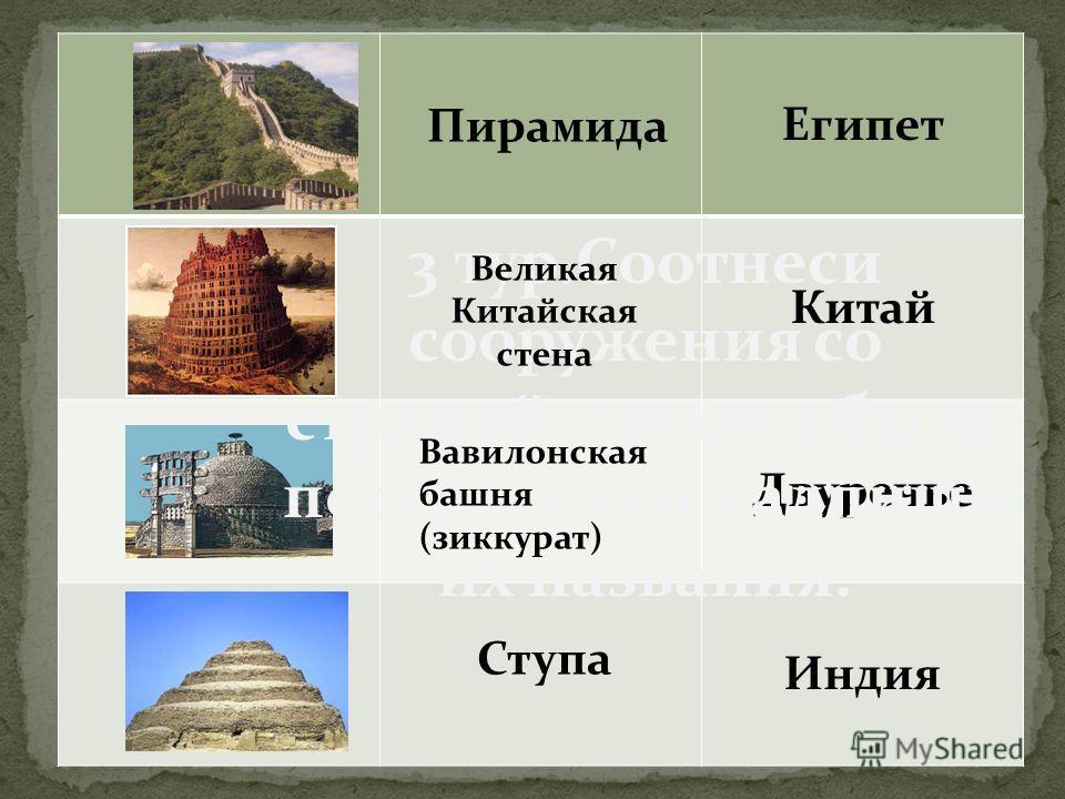 Египет Китай Двуречье Индия 3 тур.Соотнеси сооружения со страной, где они были построены и надпиши их названия. Пирамида Великая Китайская стена Вавилонская башня (зиккурат) Ступа