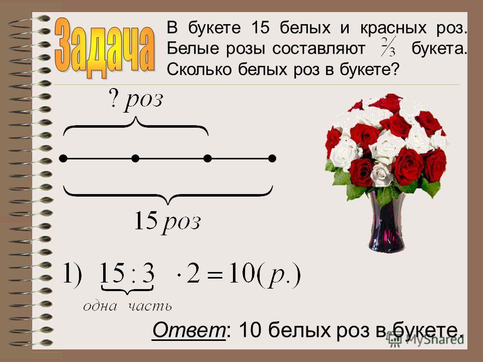 В букете 15 белых и красных роз. Белые розы составляют букета. Сколько белых роз в букете? Ответ: 10 белых роз в букете.