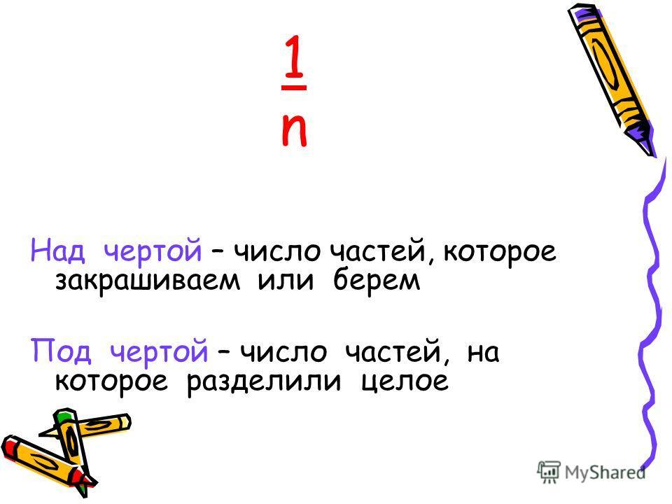 1 n Над чертой – число частей, которое закрашиваем или берем Под чертой – число частей, на которое разделили целое