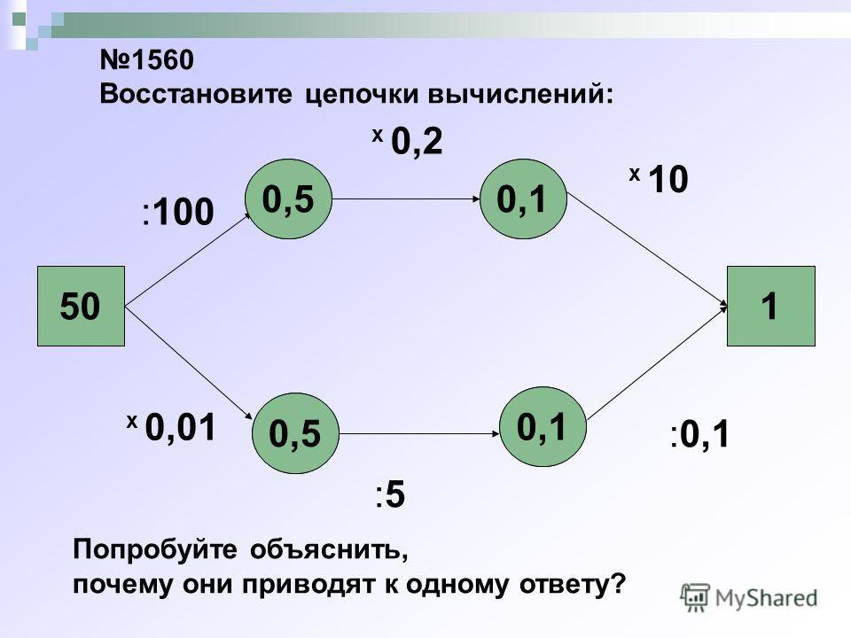 50 1560 Восстановите цепочки вычислений: :100 х 0,2 х 10 х 0,01 :5:5 :0,1 0,5 0,1 1 Попробуйте объяснить, почему они приводят к одному ответу?