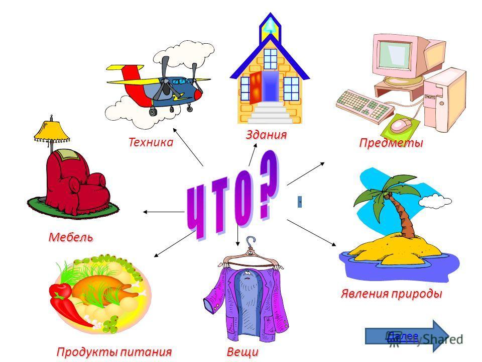 Здания Предметы Явления природы Вещи Продукты питания Мебель Техника Далее