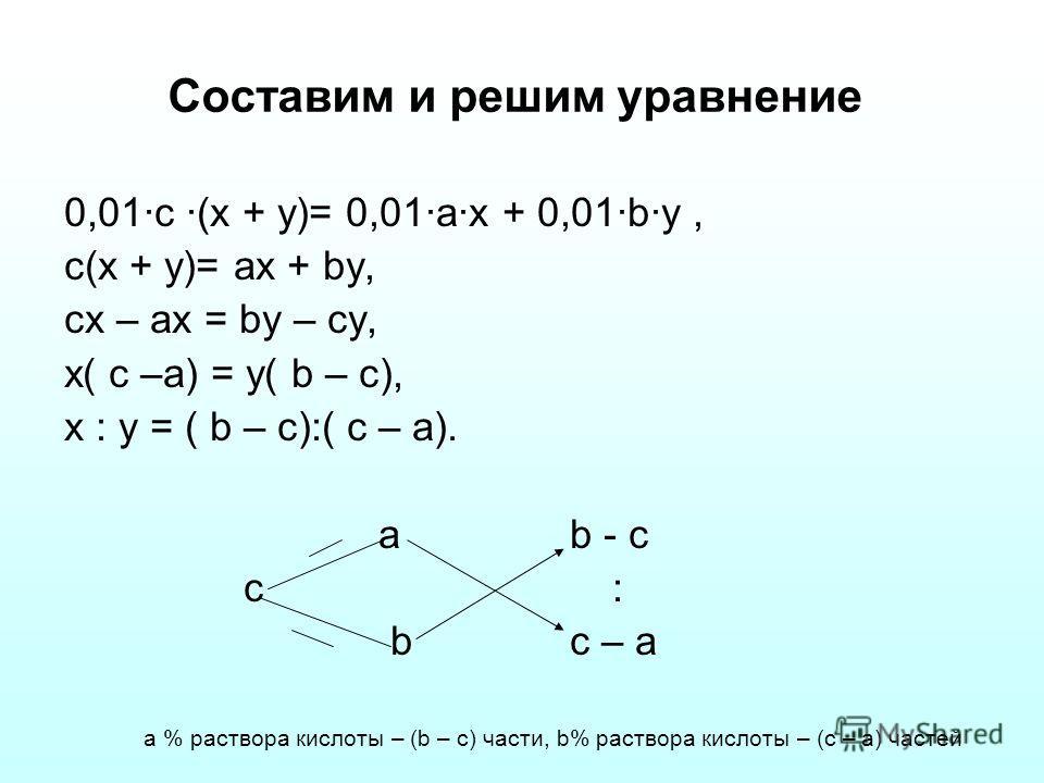 Составим и решим уравнение 0,01·с ·(х + у)= 0,01·а·х + 0,01·b·у, с(х + у)= ах + by, cx – ax = by – cy, x( c –a) = y( b – c), x : y = ( b – c):( c – a). a b - c c : b c – a а % раствора кислоты – (b – c) части, b% раствора кислоты – (с – а) частей