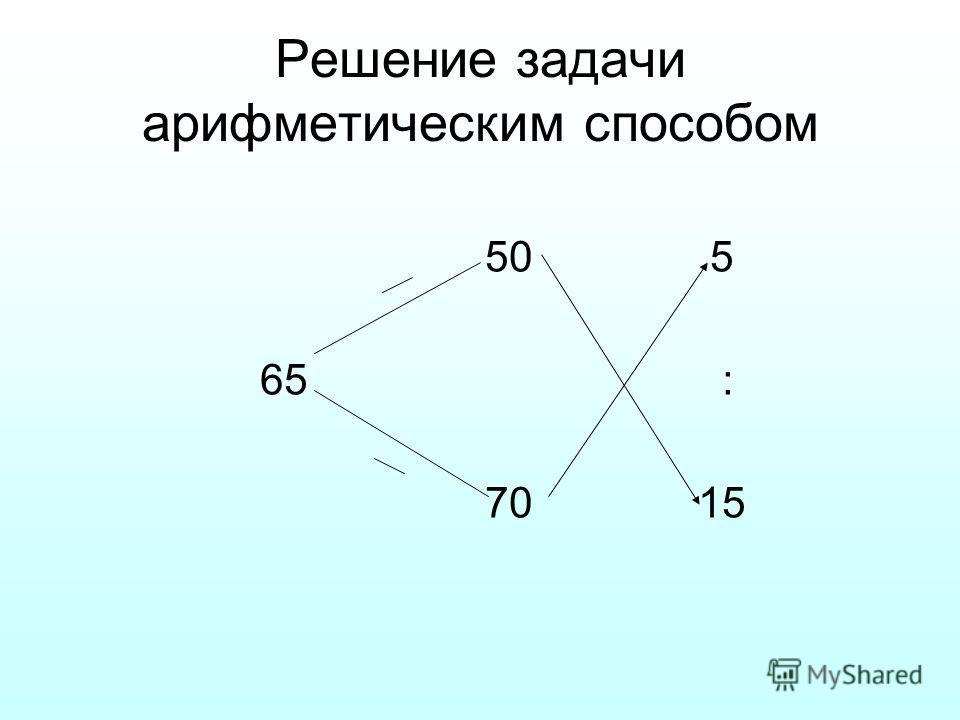 Решение задачи арифметическим способом 50 5 65 : 70 15