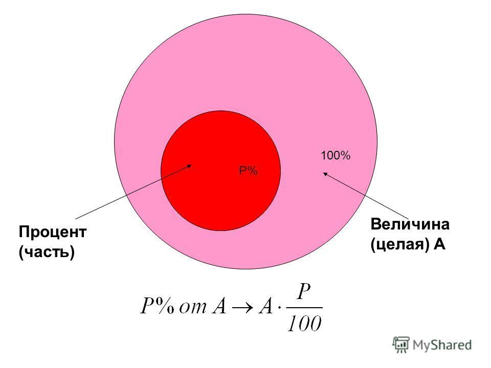 100% P% Процент (часть) Величина (целая) А