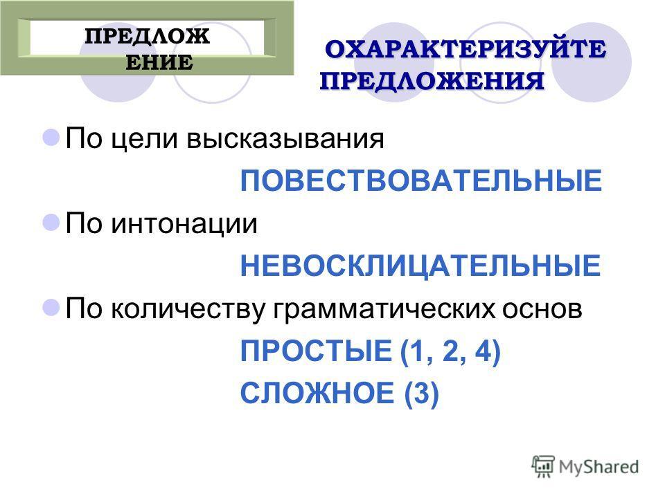 ОХАРАКТЕРИЗУЙТЕ ПРЕДЛОЖЕНИЯ По цели высказывания ПОВЕСТВОВАТЕЛЬНЫЕ По интонации НЕВОСКЛИЦАТЕЛЬНЫЕ По количеству грамматических основ ПРОСТЫЕ (1, 2, 4) СЛОЖНОЕ (3) ПРЕДЛОЖ ЕНИЕ