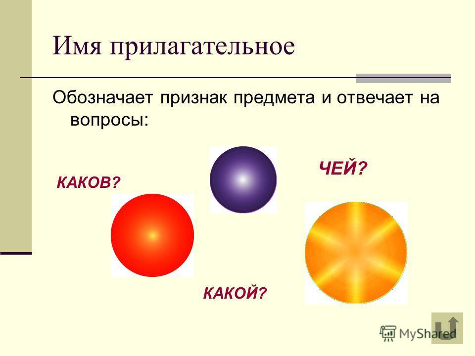 Имя прилагательное Обозначает признак предмета и отвечает на вопросы: КАКОЙ? КАКОВ? ЧЕЙ?