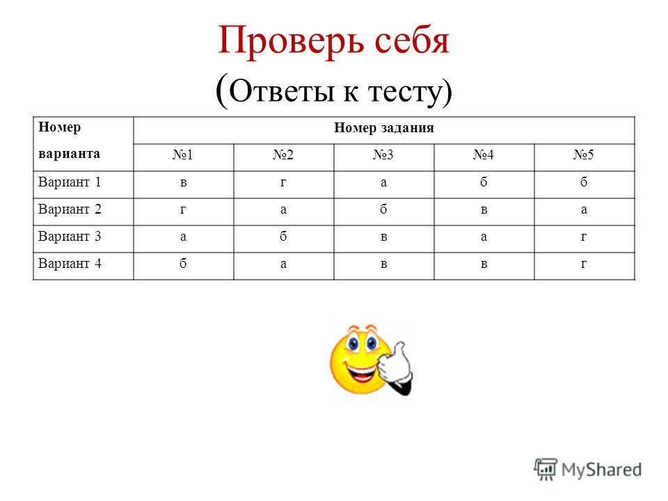 Проверь себя ( Ответы к тесту) Номер варианта Номер задания 12345 Вариант 1вгабб Вариант 2габва Вариант 3абваг Вариант 4баввг