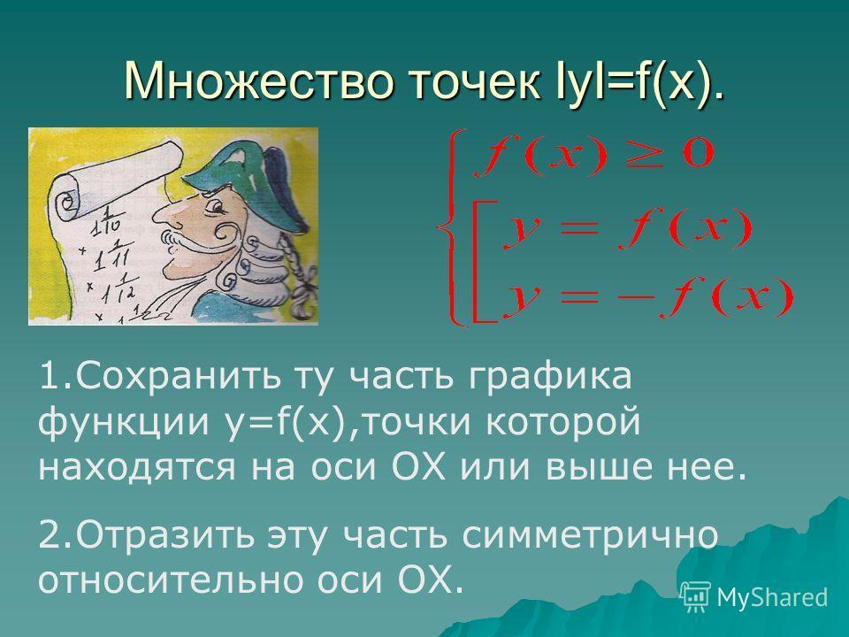 Множество точек IyI=f(x). 1.Сохранить ту часть графика функции y=f(x),точки которой находятся на оси ОХ или выше нее. 2.Отразить эту часть симметрично относительно оси ОХ.