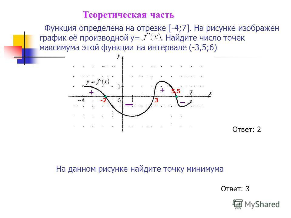 Функция определена на отрезке [-4;7]. На рисунке изображен график её производной у=. Найдите число точек максимума этой функции на интервале (-3,5;6) На данном рисунке найдите точку минимума Ответ: 2 -2 3 5,5 + + _ _ Ответ: 3 Теоретическая часть
