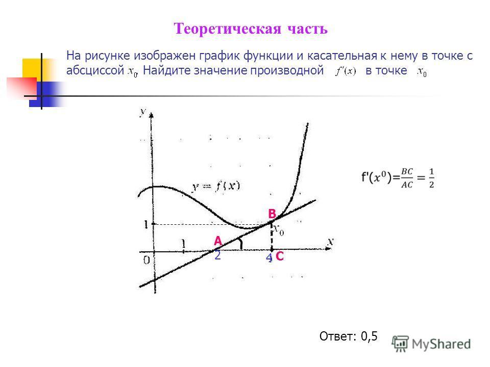 На рисунке изображен график функции и касательная к нему в точке с абсциссой. Найдите значение производной в точке 2 4 А В С Ответ: 0,5 Теоретическая часть