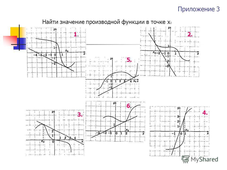 Приложение 3 Найти значение производной функции в точке х 0 1.1.2. 3. 4. 5. 6.6.