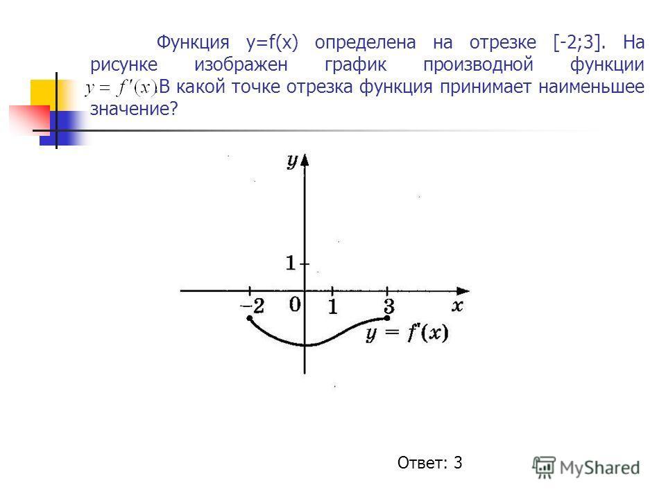 Функция у=f(x) определена на отрезке [-2;3]. На рисунке изображен график производной функции.В какой точке отрезка функция принимает наименьшее значение? Ответ: 3