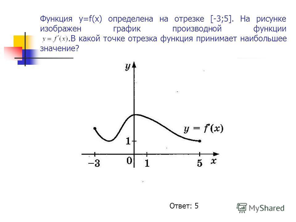 Функция у=f(x) определена на отрезке [-3;5]. На рисунке изображен график производной функции.В какой точке отрезка функция принимает наибольшее значение? Ответ: 5