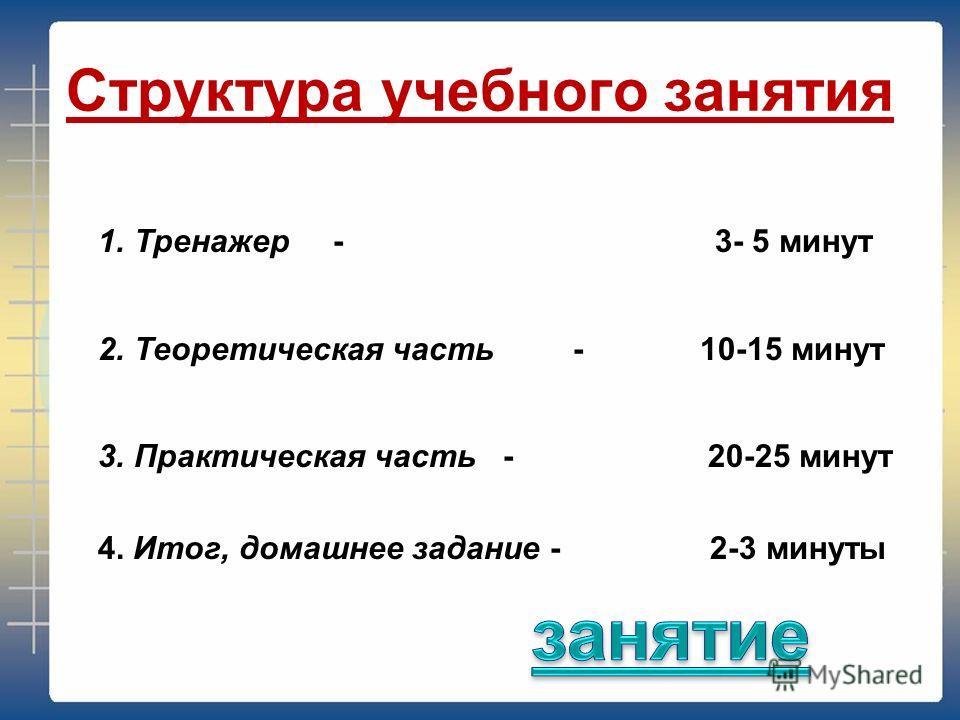 Структура учебного занятия 1.Тренажер - 3- 5 минут 2.Теоретическая часть - 10-15 минут 3.Практическая часть - 20-25 минут 4. Итог, домашнее задание - 2-3 минуты