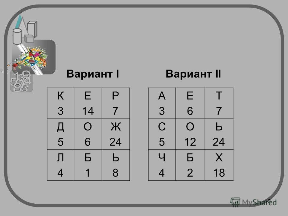 Вариант I Вариант II К3К3 Е 14 Р7Р7 Д5Д5 О6О6 Ж 24 Л4Л4 Б1Б1 Ь8Ь8 А3А3 Е6Е6 Т7Т7 С5С5 О 12 Ь 24 Ч4Ч4 Б2Б2 Х 18 10