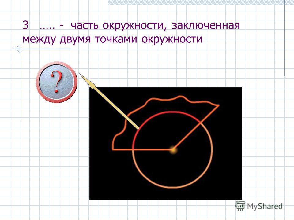 3 ….. - часть окружности, заключенная между двумя точками окружности