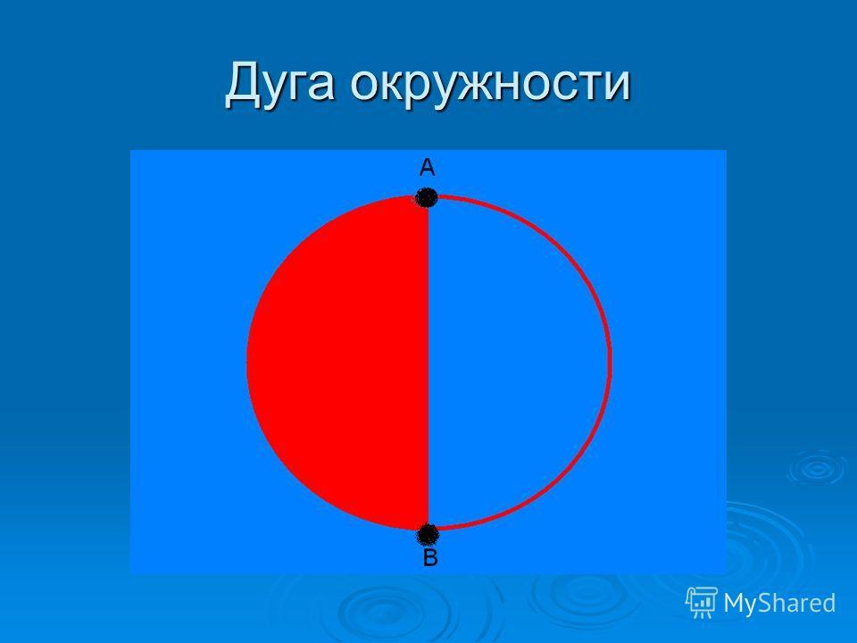 Полукруг полуокружность