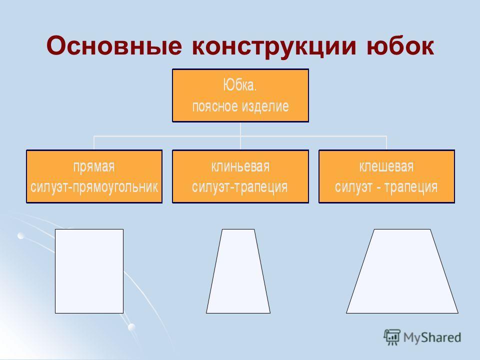 Основные конструкции юбок