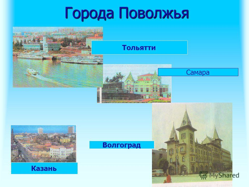Города Поволжья Казань Самара Волгоград Тольятти