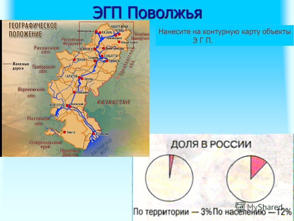 ЭГП Поволжья Нанесите на контурную карту объекты Э Г П.