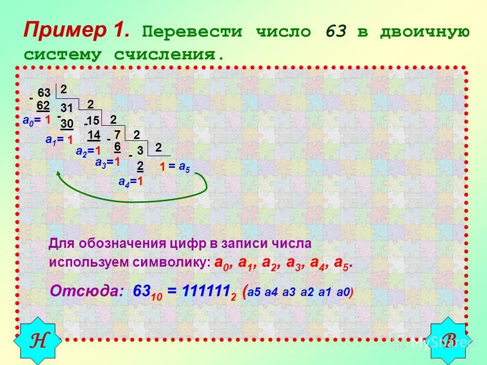 Пример 1. Перевести число 63 в двоичную систему счисления. 63 2 31 62 1 2 - - 30 1 15 2 7 - 14 1 2 - 6 1 3 2 - 2 1 1 а0=а0= а1=а1= а2=а2= а3=а3= а4=а4= = а 5 Для обозначения цифр в записи числа используем символику: а 0, а 1, а 2, а 3, а 4, а 5. Отсю