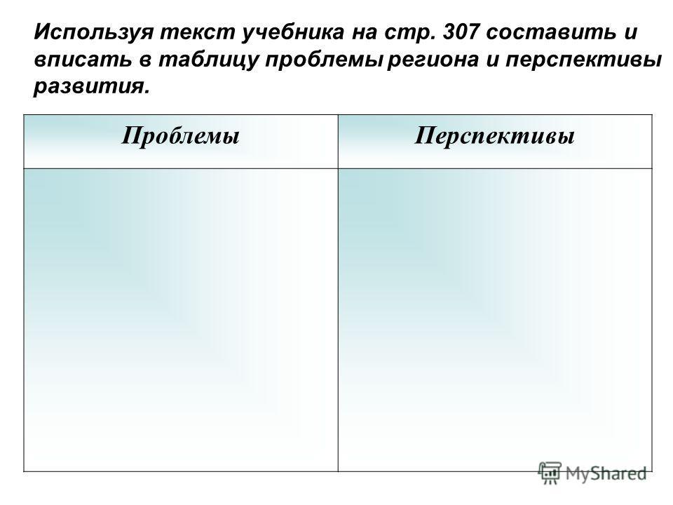 ПроблемыПерспективы Используя текст учебника на стр. 307 составить и вписать в таблицу проблемы региона и перспективы развития.