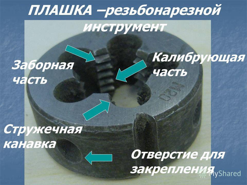 ПЛАШКА –резьбонарезной инструмент Заборная часть Калибрующая часть Стружечная канавка Отверстие для закрепления