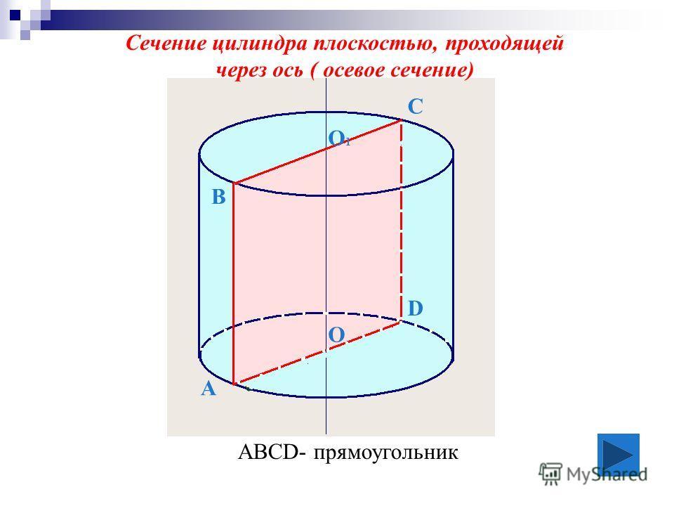 А В С D О О1О1 Сечение цилиндра плоскостью, проходящей через ось ( осевое сечение) АВСD- прямоугольник