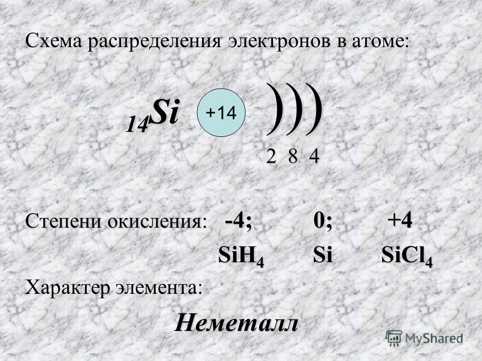 Электронная конфигурация: 1s 2 2s 2 2p 6 3s 2 3p 2 Электронно-графическая формула: Е 3p 3s Семейство: р-элемент