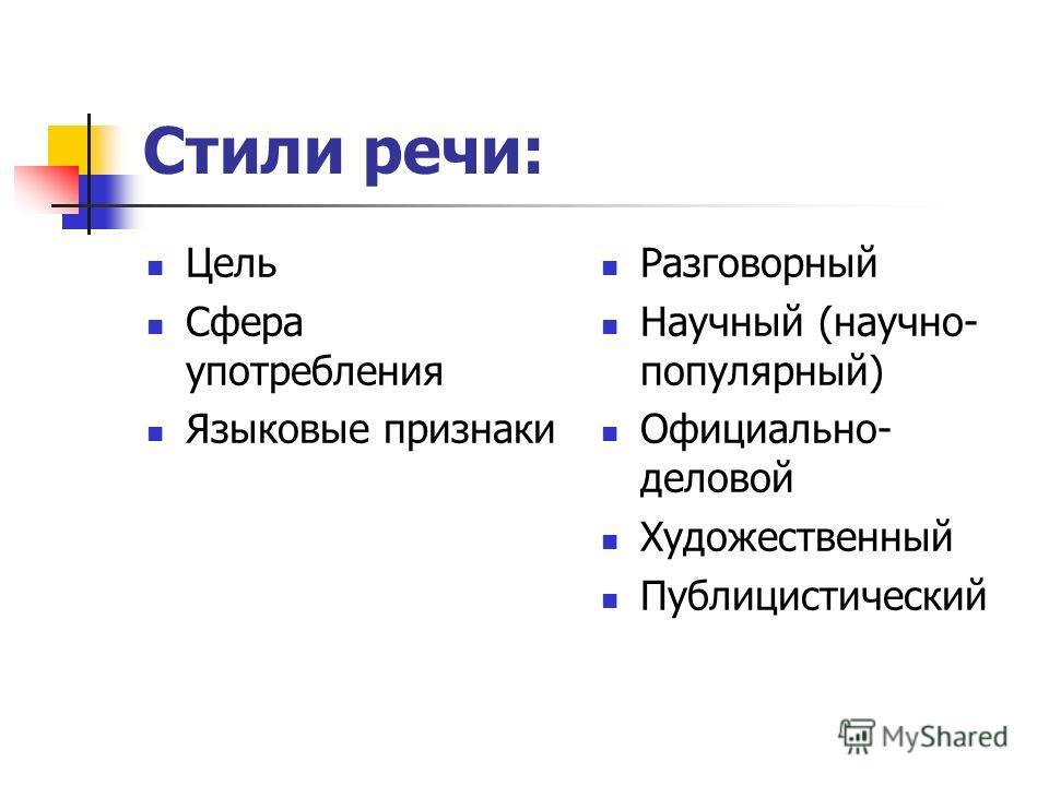 Стили речи: Цель Сфера употребления Языковые признаки Разговорный Научный (научно- популярный) Официально- деловой Художественный Публицистический