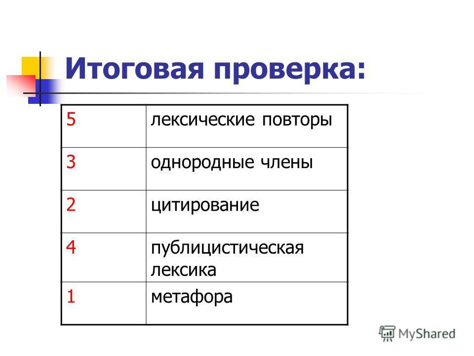 Итоговая проверка: 5лексические повторы 3однородные члены 2цитирование 4публицистическая лексика 1метафора