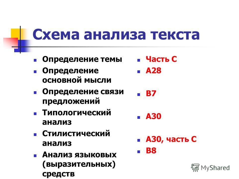 Схема анализа текста