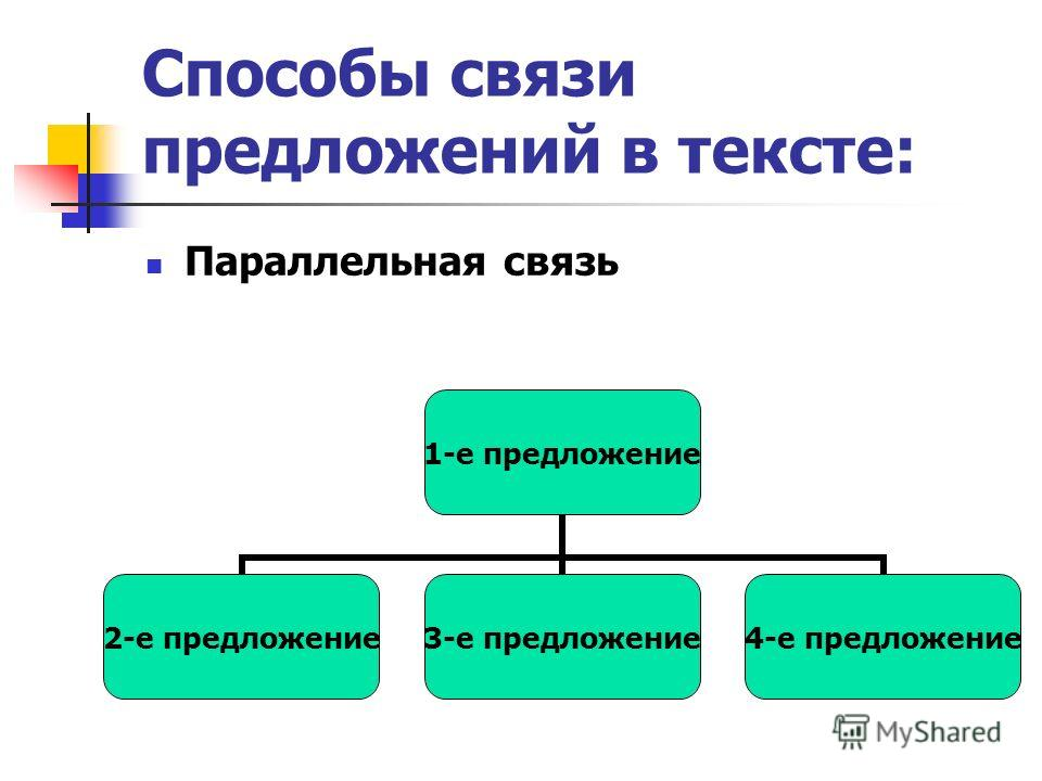 Способы связи предложений в
