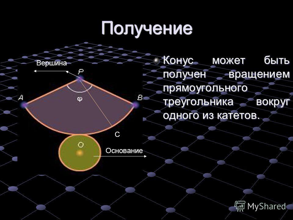 Получение Конус может быть получен вращением прямоугольного треугольника вокруг одного из катетов. С Вершина Основание