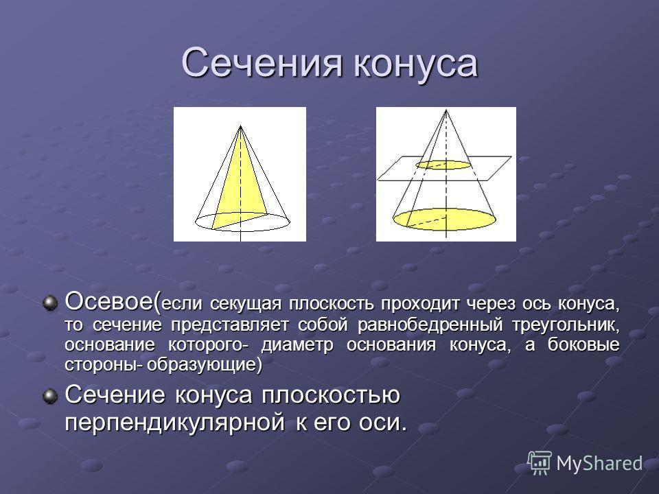 Сечения конуса Осевое( если секущая плоскость проходит через ось конуса, то сечение представляет собой равнобедренный треугольник, основание которого- диаметр основания конуса, а боковые стороны- образующие) Сечение конуса плоскостью перпендикулярной