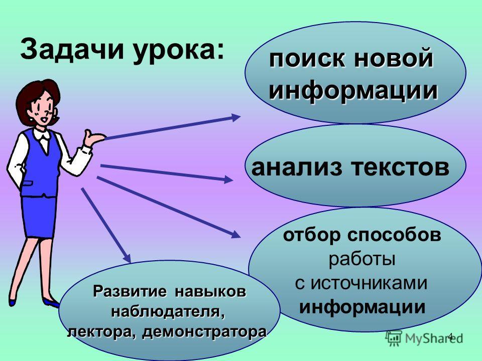 4 поиск новой информации анализ текстов отбор способов работы с источниками информации Развитие навыков наблюдателя, наблюдателя, лектора, демонстратора Задачи урока: