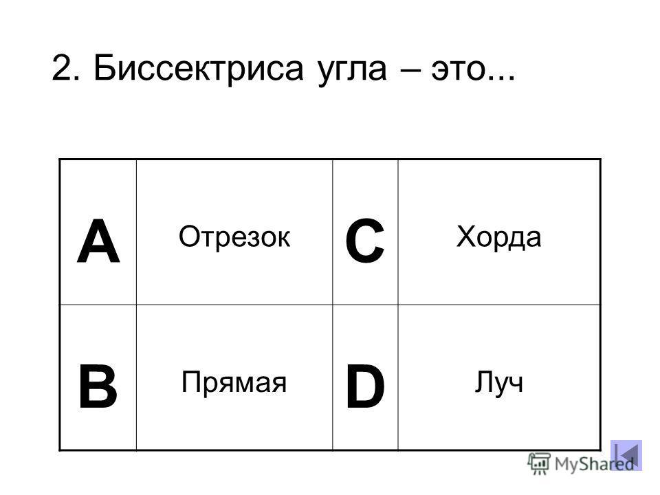 2. Биссектриса угла – это... А Отрезок C Хорда B Прямая D Луч