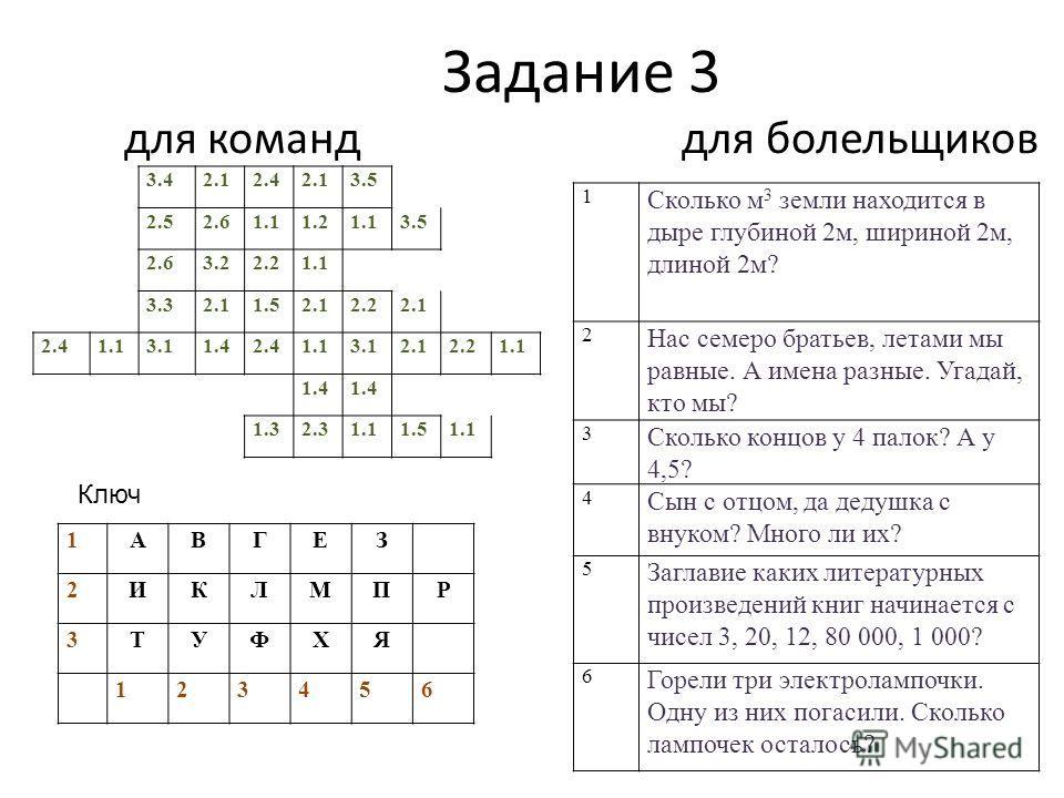 Задание 3 для команд для болельщиков 3.42.12.42.13.5 2.52.61.11.21.13.5 2.63.22.21.1 3.32.11.52.12.22.1 2.41.13.11.42.41.13.12.12.21.1 1.4 1.32.31.11.51.1 1АВГЕЗ 2ИКЛМПР 3ТУФХЯ 123456 Ключ 1 Сколько м 3 земли находится в дыре глубиной 2м, шириной 2м,