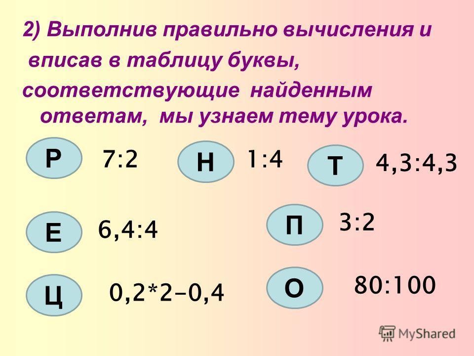 2) Выполнив правильно вычисления и вписав в таблицу буквы, соответствующие найденным ответам, мы узнаем тему урока. Р Е Н П Т Ц О 7:2 6,4:4 1:4 3:2 4,3:4,3 0,2*2-0,4 80:100