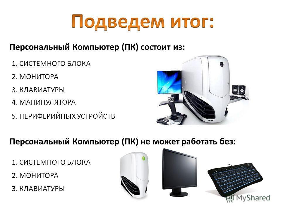 Персональный Компьютер (ПК) состоит из: 1. СИСТЕМНОГО БЛОКА 2. МОНИТОРА 5. ПЕРИФЕРИЙНЫХ УСТРОЙСТВ 3. КЛАВИАТУРЫ 4. МАНИПУЛЯТОРА Персональный Компьютер (ПК) не может работать без: 1. СИСТЕМНОГО БЛОКА 2. МОНИТОРА 3. КЛАВИАТУРЫ
