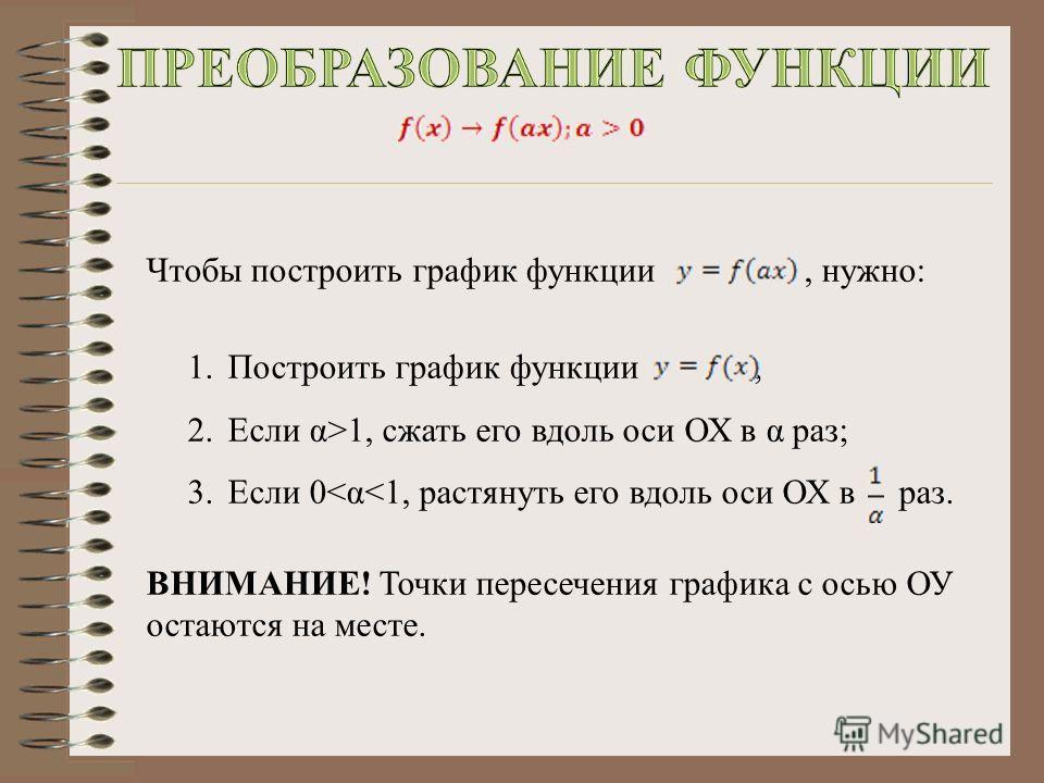 Чтобы построить график функции, нужно: 1.Построить график функции ; 2.Если α>1, сжать его вдоль оси ОХ в α раз; 3.Если 0